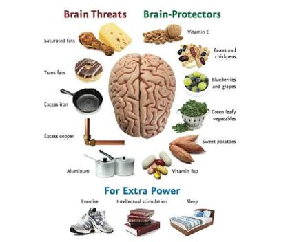 How to Prevent Brain Problems